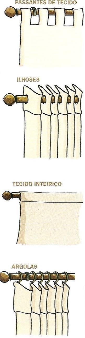 tipos de pregas cortinas 1