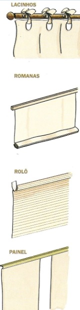 tipos de pregas cortinas 2