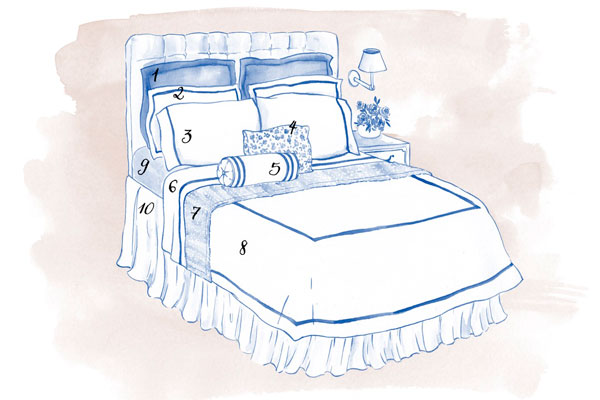 travesseiros-cama-casal-organizacao (2)